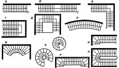 Виды лестниц, которые вы можете заказать